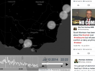 Melbourne meteor visualisation and top tweets